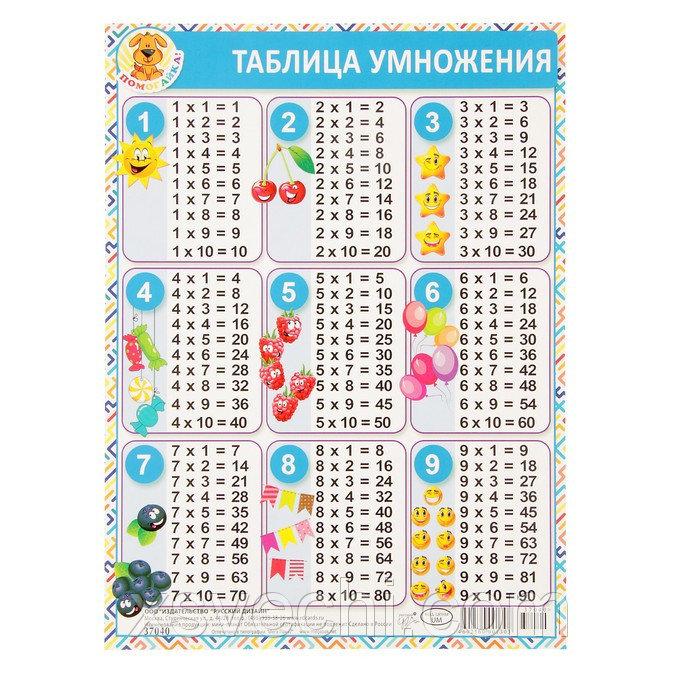 """Шпаргалка """"Таблица умножения"""" А5"""