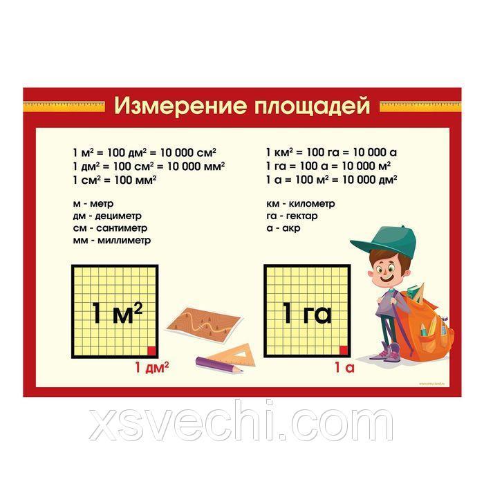 """Обучающий плакат """"Измерение площади"""", А3"""